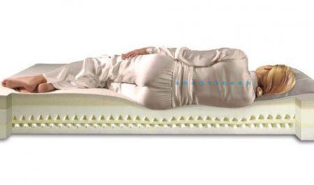 Colchón Viscolástico adaptable a nuestro cuerpo