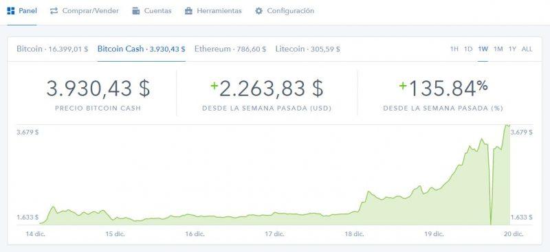 Bitcoin Cash en Coinbase
