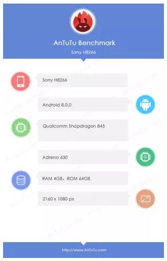Antutu del Sony Xperia XZ2