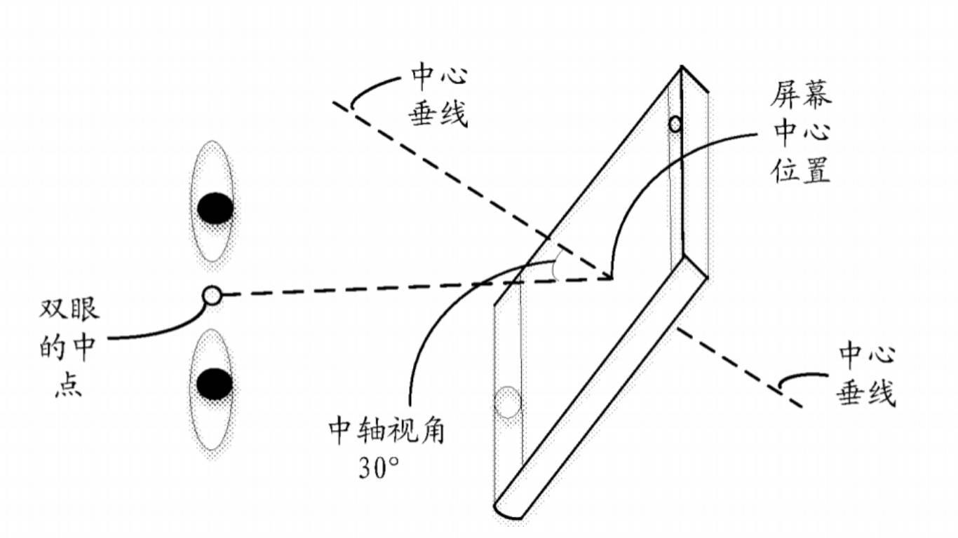 Efecto 3d Huawei