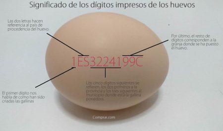 Significado de los dígitos de los huevos