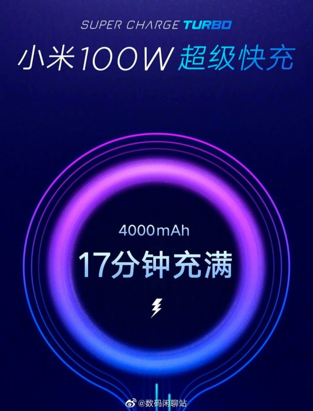 Super Charge Turbo de Xiaomi