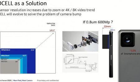 Sensor Samsung de 600 mp