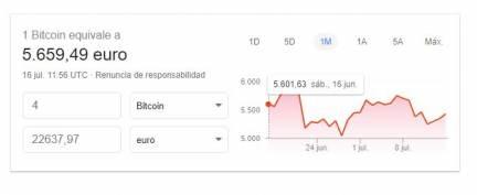 El buscador de Google nos da el precio del Bitcoin en tiempo real con su nueva aplicación